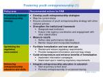 fostering youth entrepreneurship 1