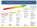 strategic value continuum