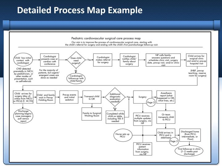 process map example muco tadkanews co