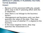 difficulty linking it planning factors tothe business impact