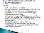 high managementexpectations of theplanning effort impact