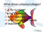 what drives schools colleges