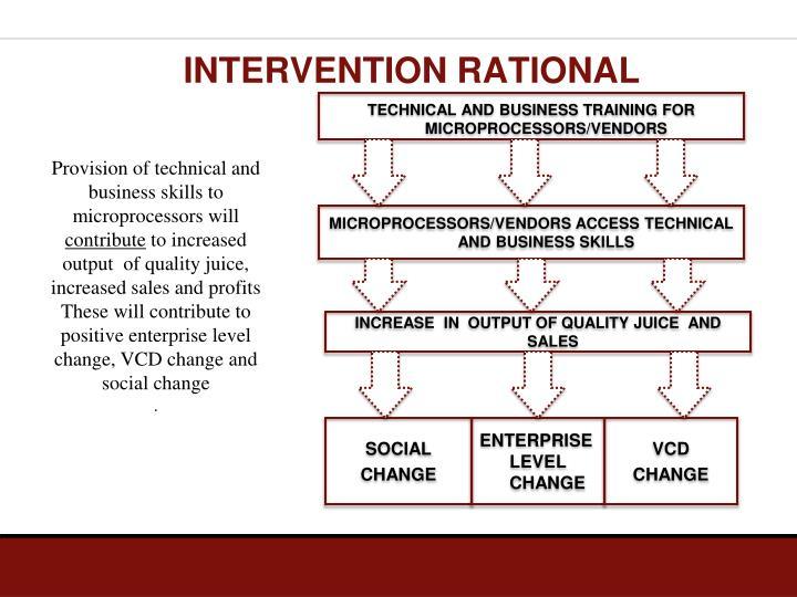 Intervention rational