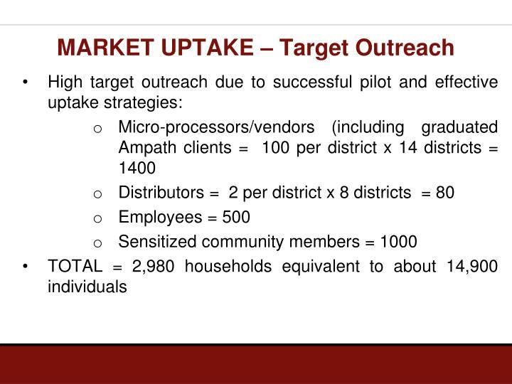 MARKET UPTAKE – Target Outreach