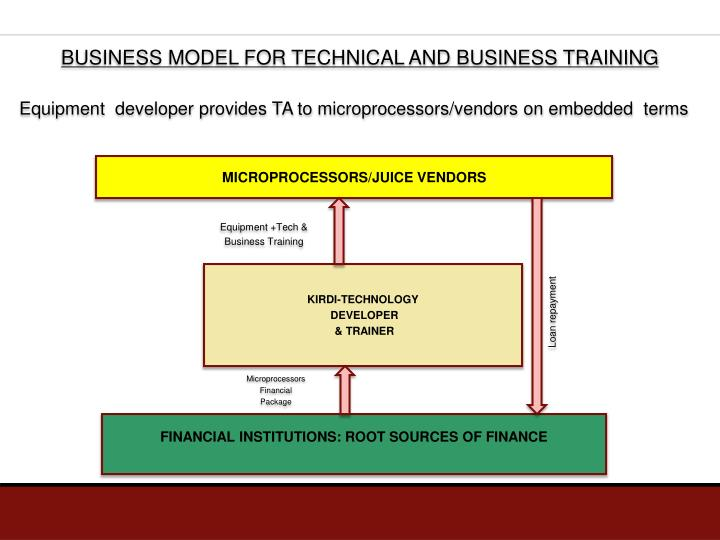 BUSINESS MODEL FOR TECHNICAL AND BUSINESS TRAINING