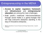 entrepreneurship in the mena