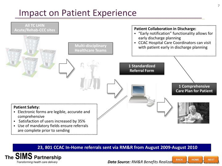 Impact on Patient Experience