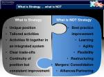 what is strategy what is not