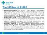 the 3 pillars of ahris