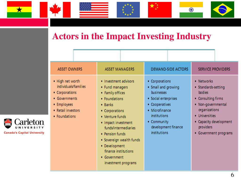 PPT - The Rapid Globalization of Impact Investing PowerPoint