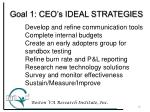 goal 1 ceo s ideal strategies