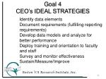 goal 4 ceo s ideal strategies