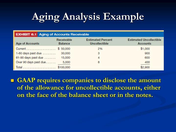 aging analysis - Hadi palmex co