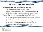 progress and key timelines