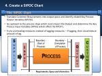 4 create a sipoc chart
