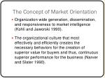 the concept of market orientation