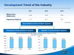 development trend of the industry