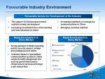 favourable industry environment