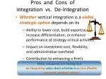 pros and cons of integration vs de integration