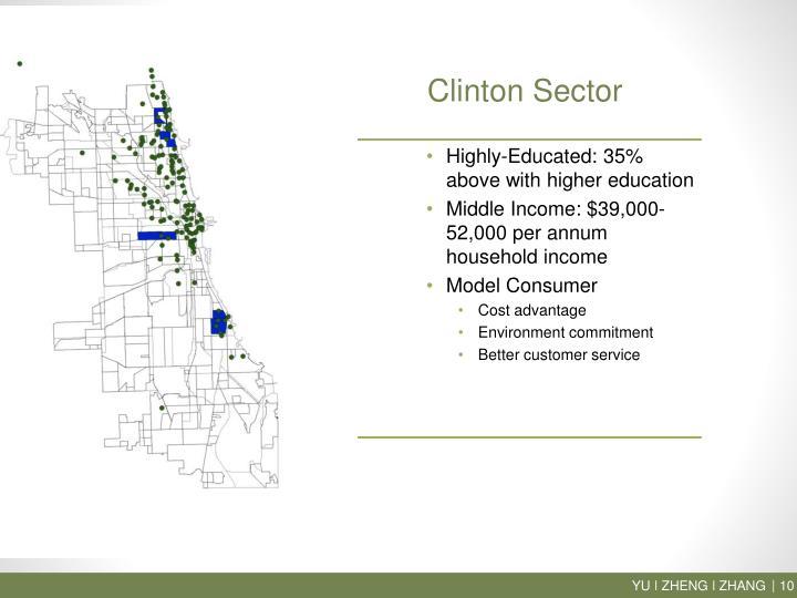 Clinton Sector