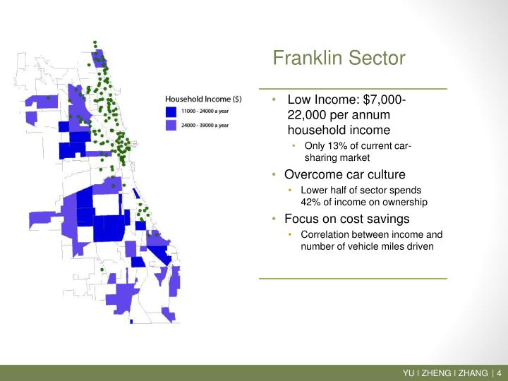 Franklin Sector