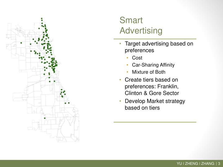 Smart advertising1