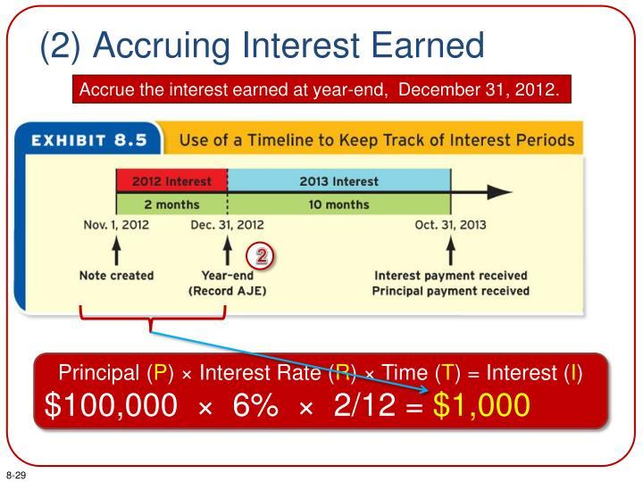 (2) Accruing Interest Earned