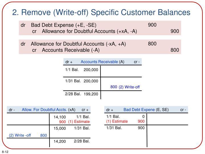 2. Remove (Write-off) Specific Customer Balances