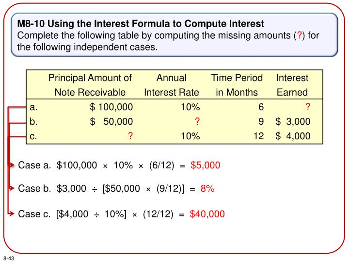 M8-10 Using the Interest Formula to Compute Interest