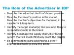 the role of the advertiser in ibp