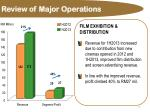 review of major operations2