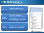 crm notifications