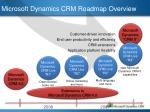 microsoft dynamics crm roadmap overview