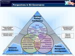 perspectives in ea governance
