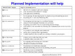 planned implementation will help