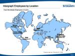 intergraph employees by location