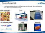 reference selling in b2b