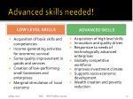 advanced skills needed