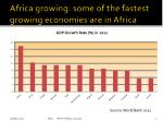 africa growing some of the fastest growing economies are in africa