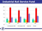 industrial rail service fund