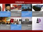m ilestone pengembangan ekonomi kreatif indonesia