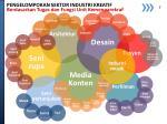 pengelompokan sektor industri kreatif berdasarkan tugas dan fungsi unit kemenparekraf