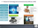research technology and commercial services sme est 1995