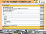 total project cash flow