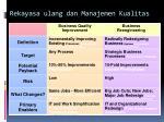 rekayasa ulang dan manajemen kualitas
