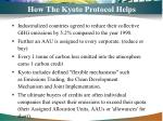 how the kyoto protocol helps