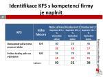 identifikace kfs s kompetenc firmy je naplnit