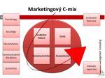 marketingov c mix