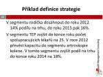 p klad definice strategie