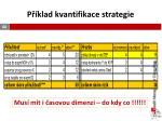 p klad kvantifikace strategie